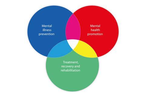 Ethics-Supervisor CRCC Commission on Rehabilitation